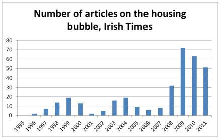 Noticias sobre la burbuja inmobiliaria en el Irish Times